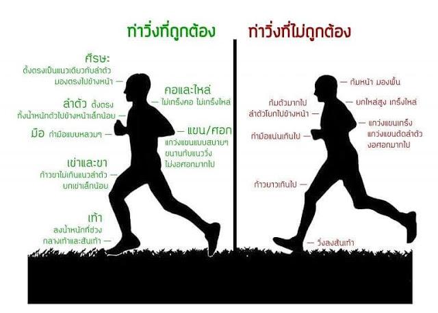 ท่าวิ่งที่ถูกวิธี ทำตามแล้วไม่มีบาดเจ็บร่างกายพังแน่นอน