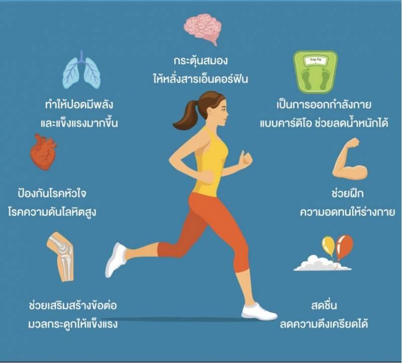 ประโยชน์ของการวิ่ง 7 นานา