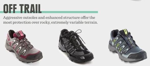 มาทำความรู้จัก รองเท้าวิ่งเทรลกัน กับ รองเท้าวิ่งถนนแตกต่างกันยังไง Run Trail Run รองเท้าเดินป่า ไต่เขา คุณสมบัติในการรับแรงกระแทก
